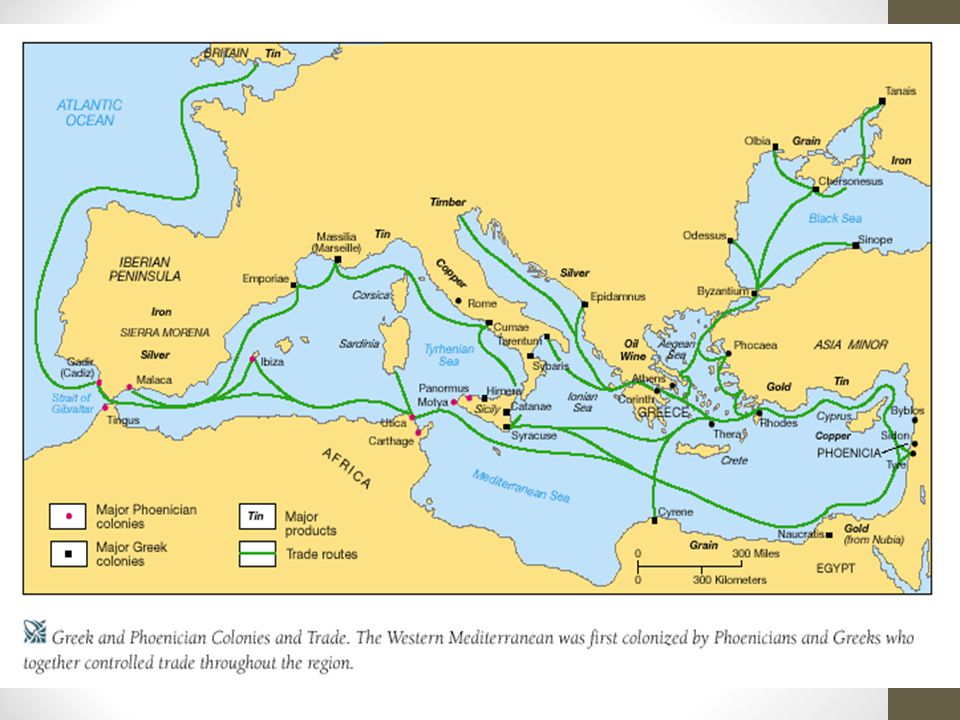 The Phoenicians City-states along Mediterranean coast after 3000 BCE Extensive maritime trade Dominated Mediterranean trade, 1200-800 BCE Established colonies-Carthage Development of alphabet symbols Simpler alternative to cuneiform Spread of literacy