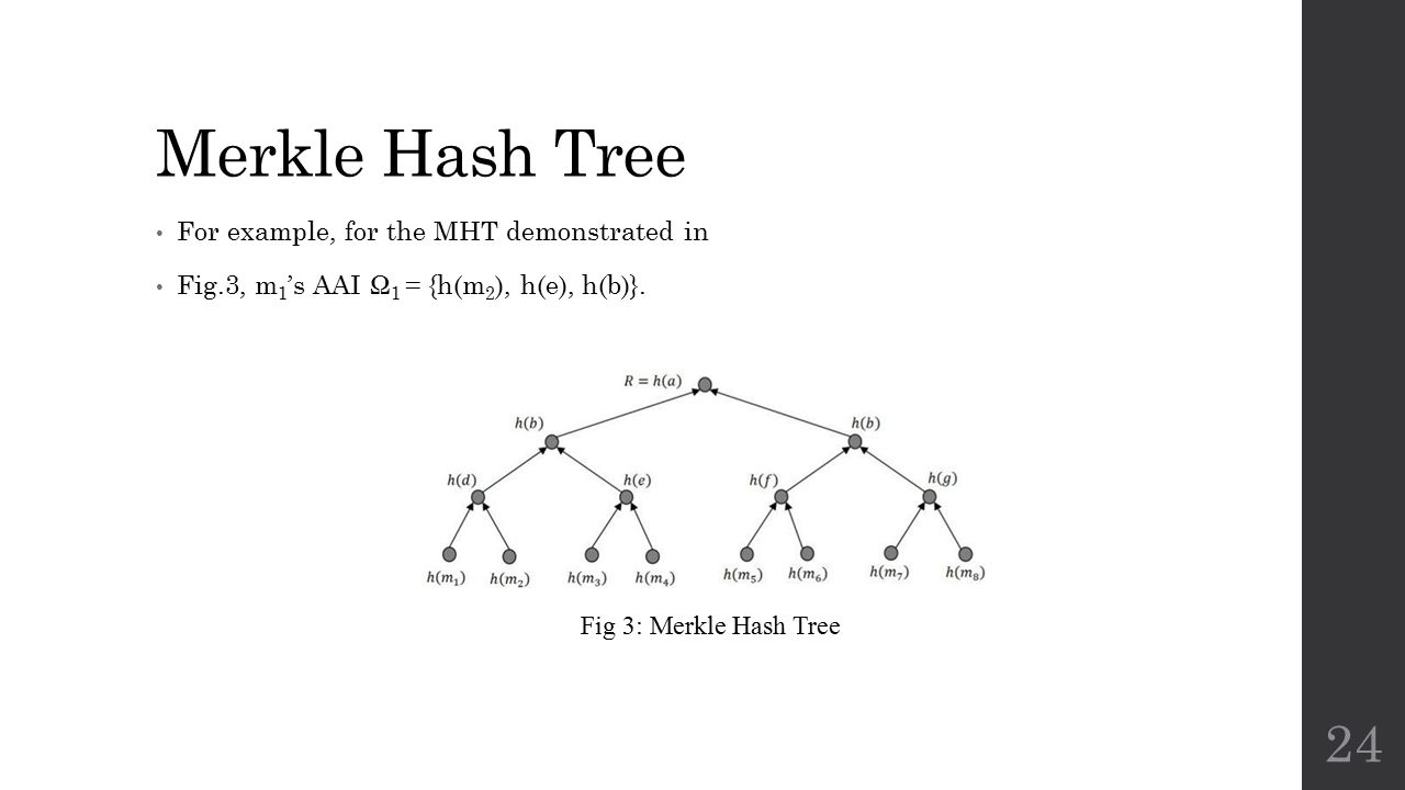 Merkle Hash Tree For example, for the MHT demonstrated in Fig.3, m 1 's AAI Ω 1 = {h(m 2 ), h(e), h(b)}.