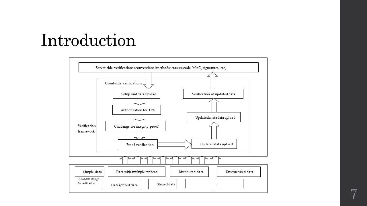 Other related worlk work Analyze some representative schemes.