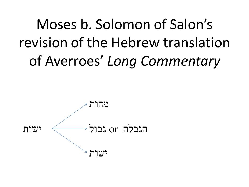 Moses b. Solomon of Salon's revision of the Hebrew translation of Averroes' Long Commentary ישות מהות גבול or הגבלה ישות
