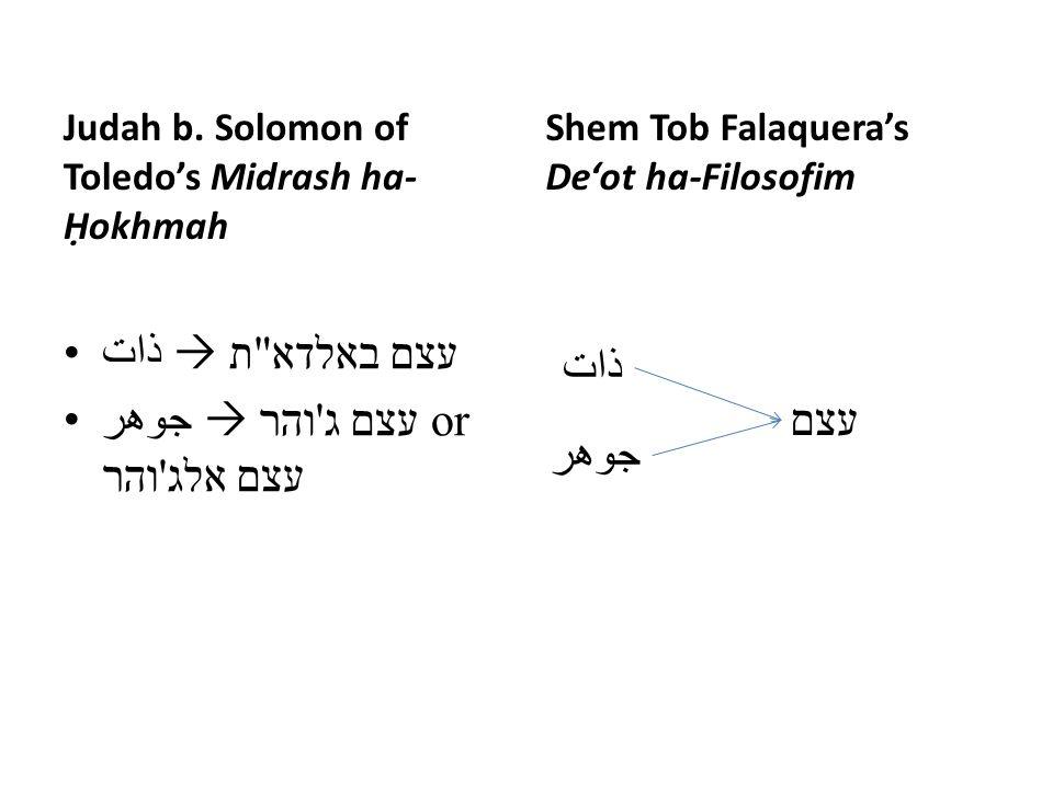 Judah b. Solomon of Toledo's Midrash ha- Ḥokhmah ذات  עצם באלדא