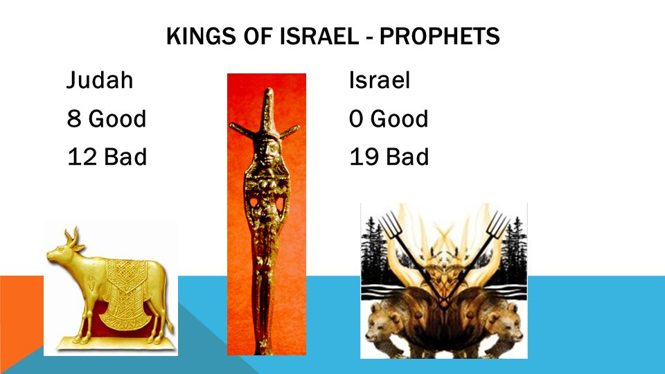 Israel 0 Good 19 Bad KINGS OF ISRAEL - PROPHETS Judah 8 Good 12 Bad