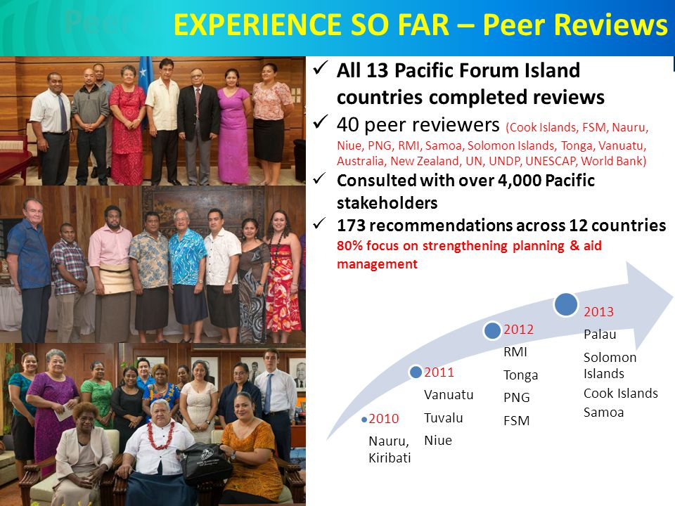 Peer Reviews 10 All 13 Pacific Forum Island countries completed reviews 40 peer reviewers (Cook Islands, FSM, Nauru, Niue, PNG, RMI, Samoa, Solomon Islands, Tonga, Vanuatu, Australia, New Zealand, UN, UNDP, UNESCAP, World Bank) Consulted with over 4,000 Pacific stakeholders 173 recommendations across 12 countries 80% focus on strengthening planning & aid management EXPERIENCE SO FAR – Peer Reviews 2010 Nauru, Kiribati 2011 Vanuatu Tuvalu Niue 2012 RMI Tonga PNG FSM 2013 Palau Solomon Islands Cook Islands Samoa