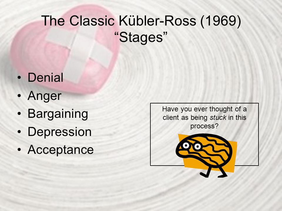 "The Classic Kübler-Ross (1969) ""Stages"" Denial Anger Bargaining Depression Acceptance Have you ever thought of a client as being stuck in this process"