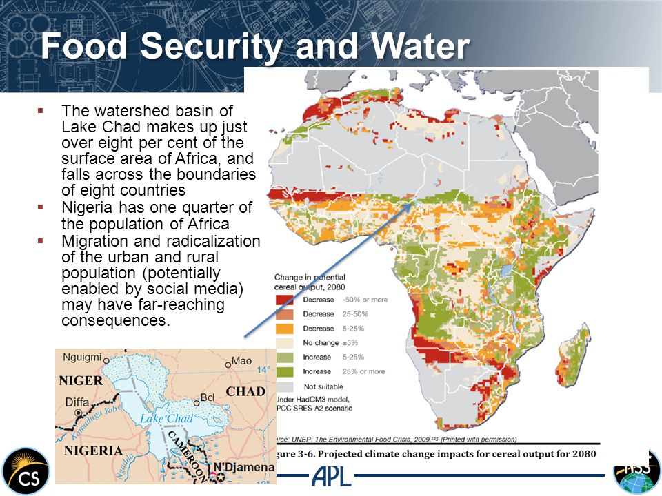 Food Security and Water  The watershed basin of Lake Chad makes up just over eight per cent of the surface area of Africa, and falls across the boundaries of eight countries  Nigeria has one quarter of the population of Africa  Migration and radicalization of the urban and rural population (potentially enabled by social media) may have far-reaching consequences.