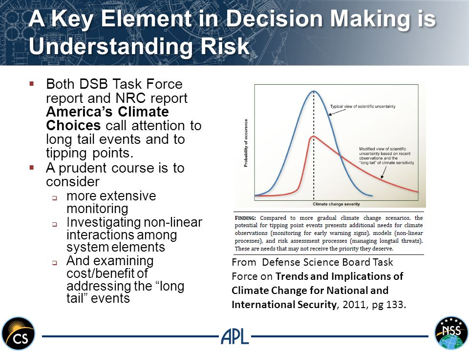  Both DSB Task Force report and NRC report America's Climate Choices call attention to long tail events and to tipping points.