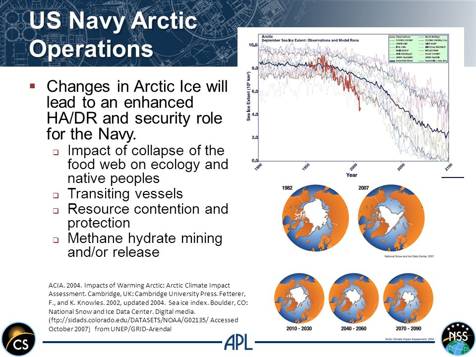 US Navy Arctic Operations ACIA. 2004. Impacts of Warming Arctic: Arctic Climate Impact Assessment.