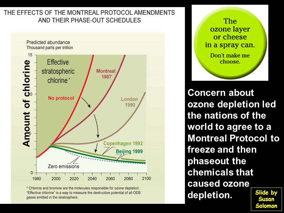 Amount of chlorine Concern about ozone depletion led the nations of the world to agree to a Montreal Protocol to freeze and then phaseout the chemicals that caused ozone depletion.