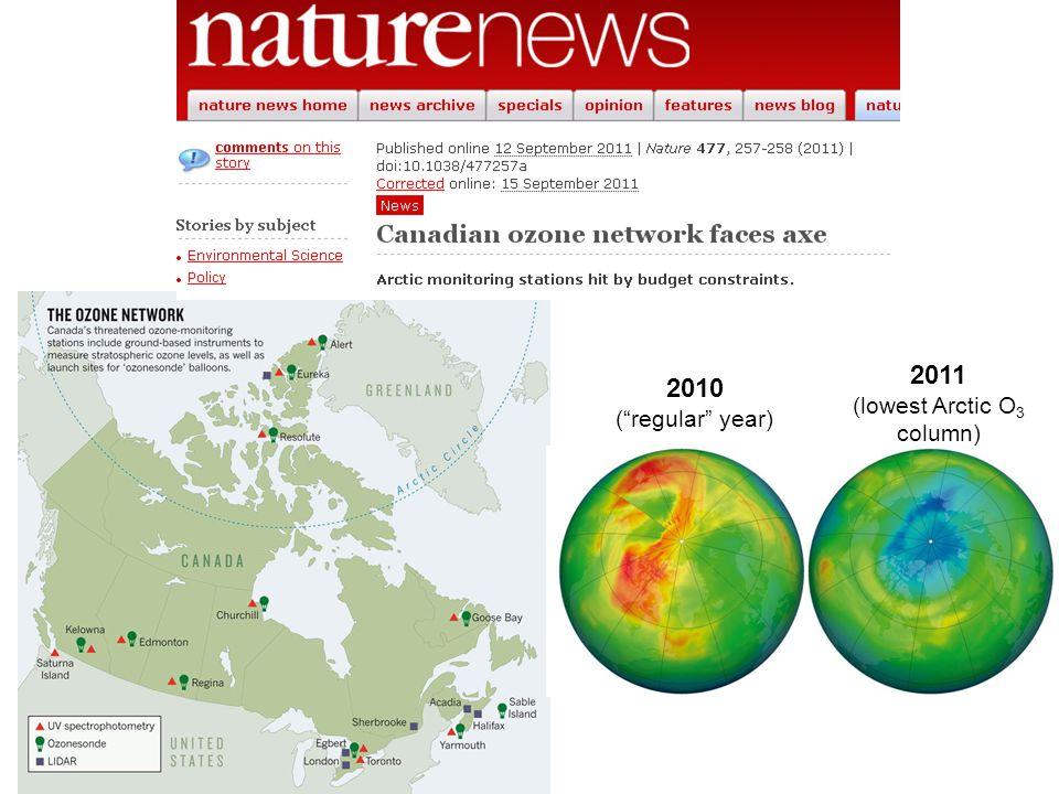 2010 ( regular year) 2011 (lowest Arctic O 3 column)