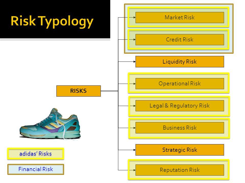 RISKS Market Risk Credit Risk Liquidity Risk Operational Risk Legal & Regulatory Risk Business Risk Strategic Risk Reputation Risk adidas' Risks Financial Risk