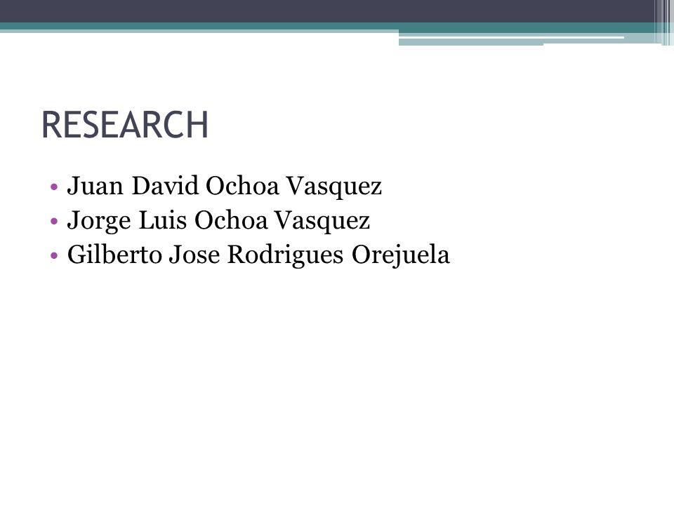 RESEARCH Juan David Ochoa Vasquez Jorge Luis Ochoa Vasquez Gilberto Jose Rodrigues Orejuela