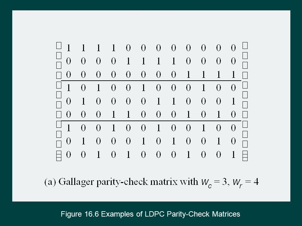 Figure 16.6 Examples of LDPC Parity-Check Matrices