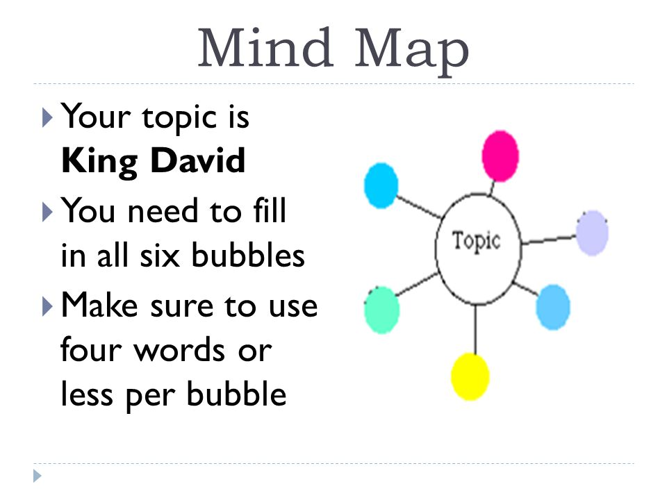 Mind Map  Your topic is King David  You need to fill in all six bubbles  Make sure to use four words or less per bubble