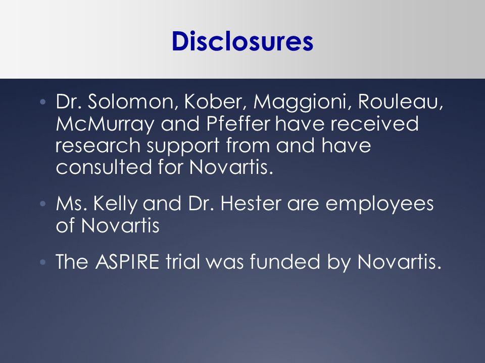 Disclosures Dr.