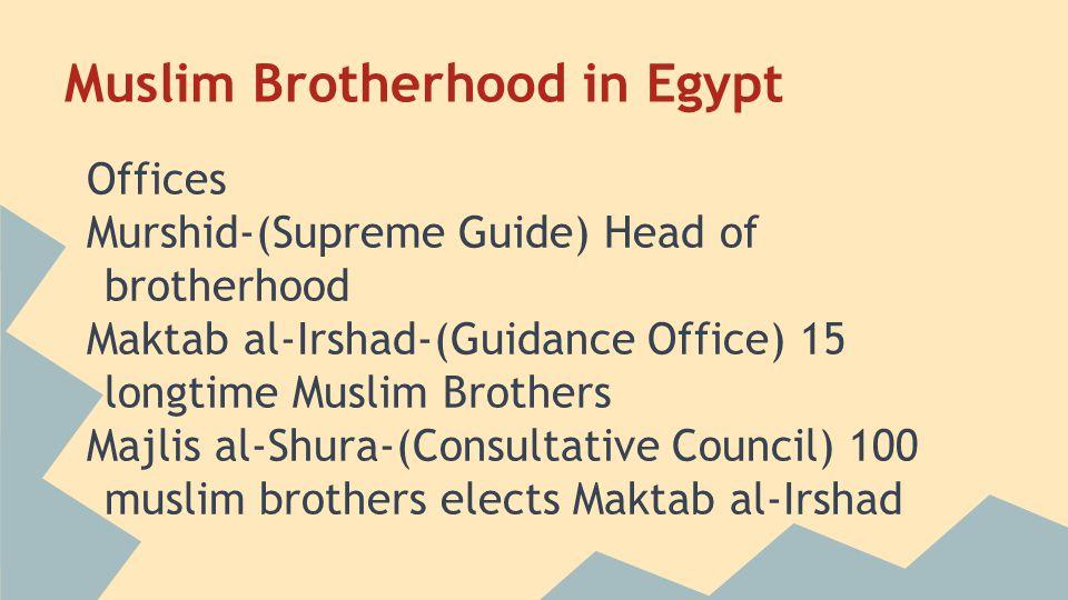 Muslim Brotherhood in Egypt Offices Murshid-(Supreme Guide) Head of brotherhood Maktab al-Irshad-(Guidance Office) 15 longtime Muslim Brothers Majlis al-Shura-(Consultative Council) 100 muslim brothers elects Maktab al-Irshad