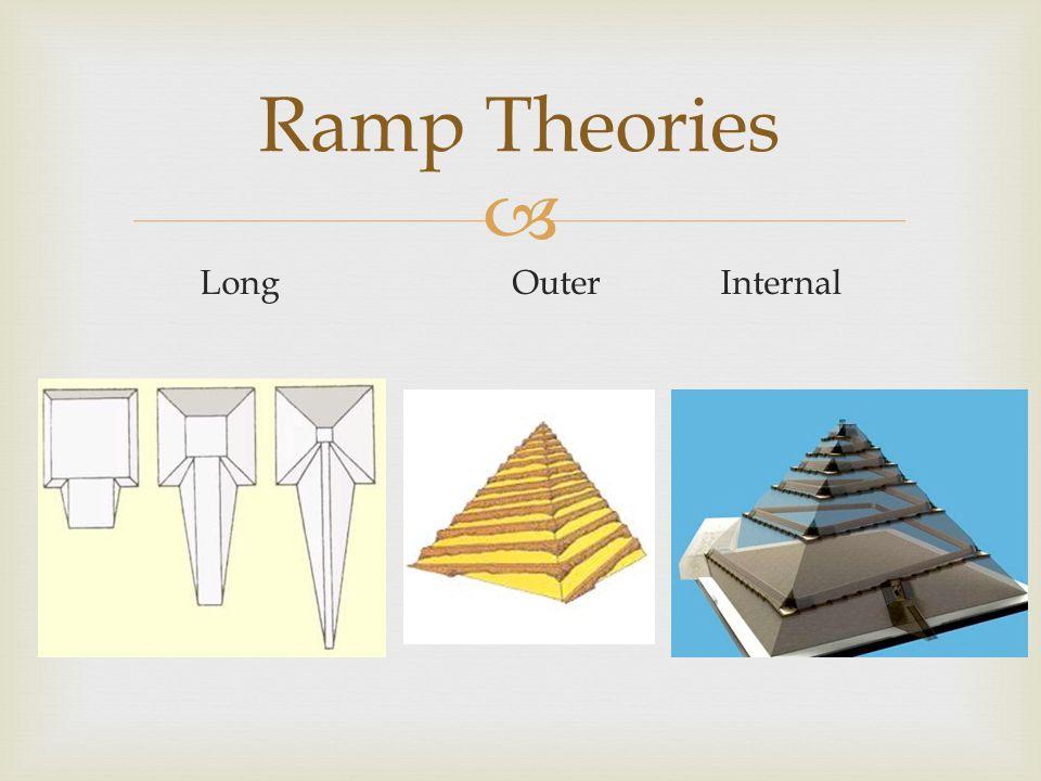  LongOuterInternal Ramp Theories