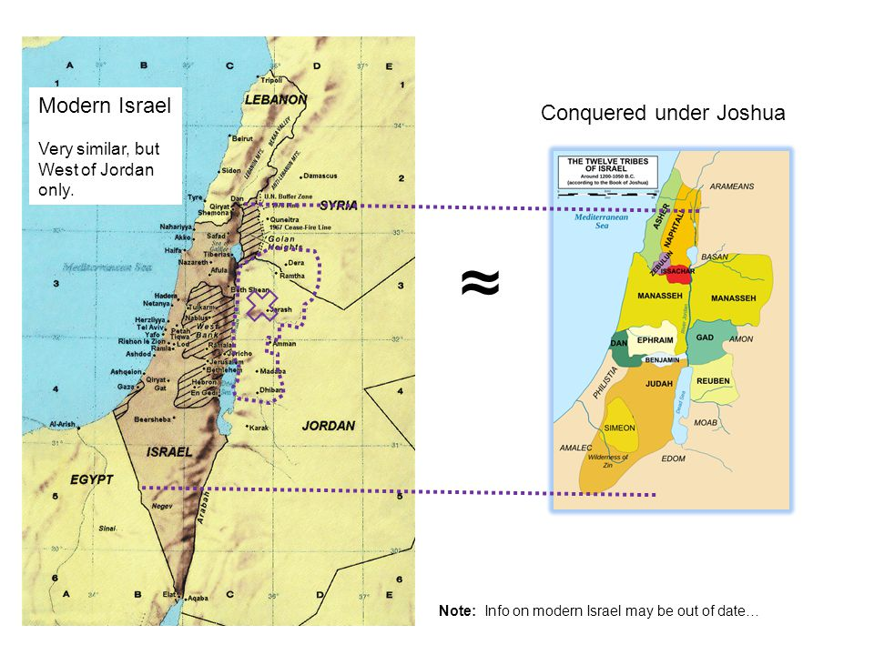 Land conquered under Moses Conquest in Numbers 31 Granted in Numbers 32 Gad, Reuben, half of Manasseh Obligated to fight for the rest of the land with the rest of Israel Confirmed in Joshua 13:8