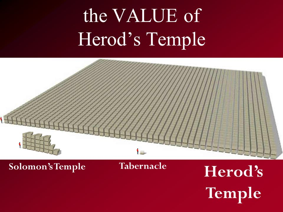 the VALUE of Herod's Temple Tabernacle Solomon's Temple Herod's Temple