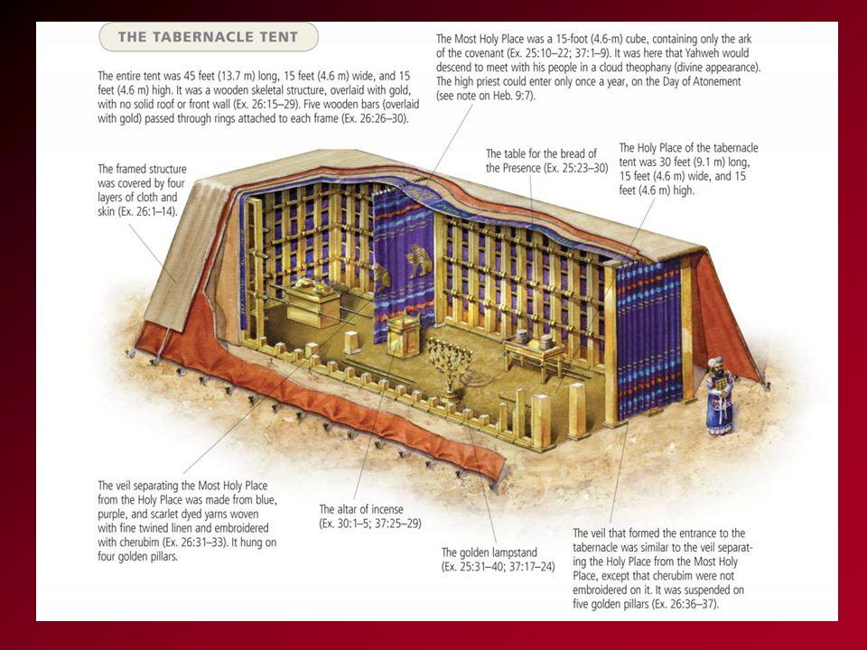 $575,006,503,680 the VALUE of Herod's Temple (estimate)