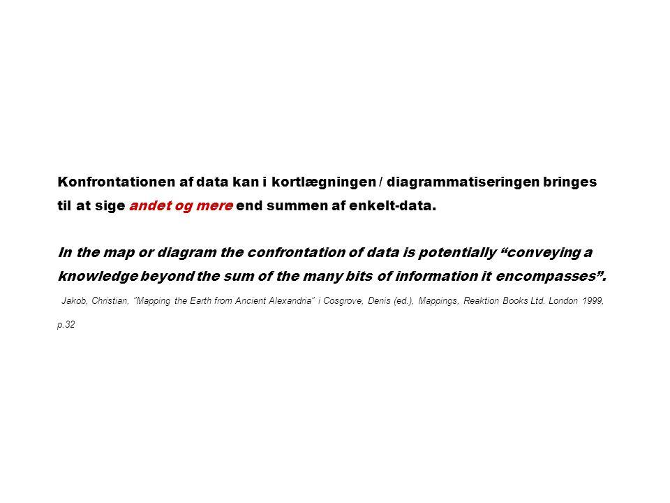 Konfrontationen af data kan i kortlægningen / diagrammatiseringen bringes til at sige andet og mere end summen af enkelt-data.