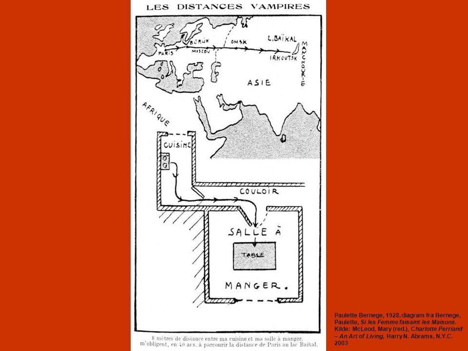 Paulette Bernege, 1928, diagram fra Bernege, Paulette, Si les Femme faisaint les Maisons.