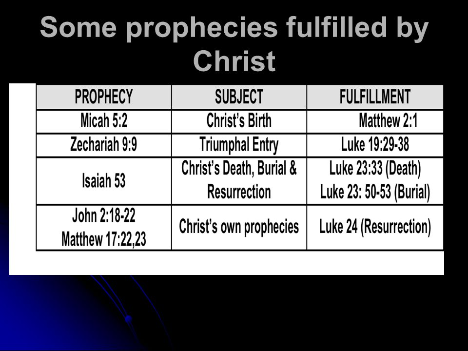 Some prophecies fulfilled by Christ