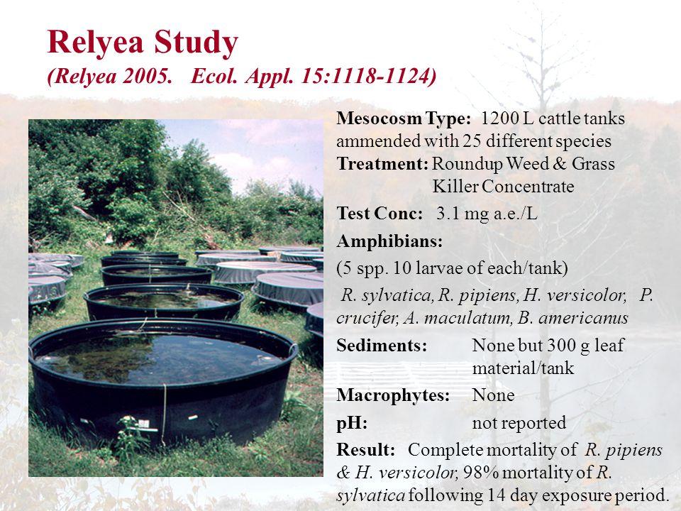 Relyea Study (Relyea 2005. Ecol. Appl.