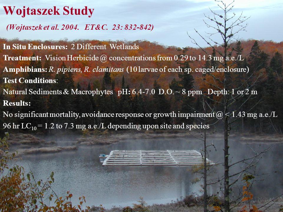 Wojtaszek Study (Wojtaszek et al. 2004. ET&C.