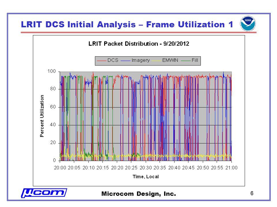 Microcom Design, Inc. 6 LRIT DCS Initial Analysis – Frame Utilization 1
