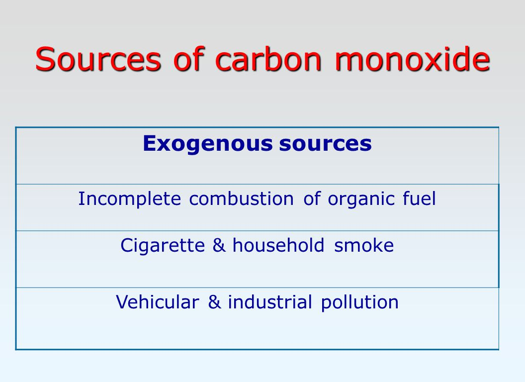 Sources of carbon monoxide Exogenous sources Incomplete combustion of organic fuel Cigarette & household smoke Vehicular & industrial pollution