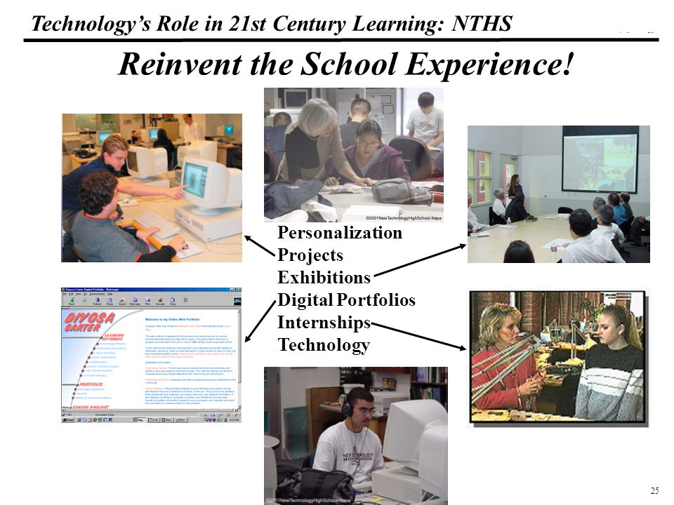 25 108319_Macros Technology's Role in 21st Century Learning: NTHS Personalization Projects Exhibitions Digital Portfolios Internships Technology Reinvent the School Experience!