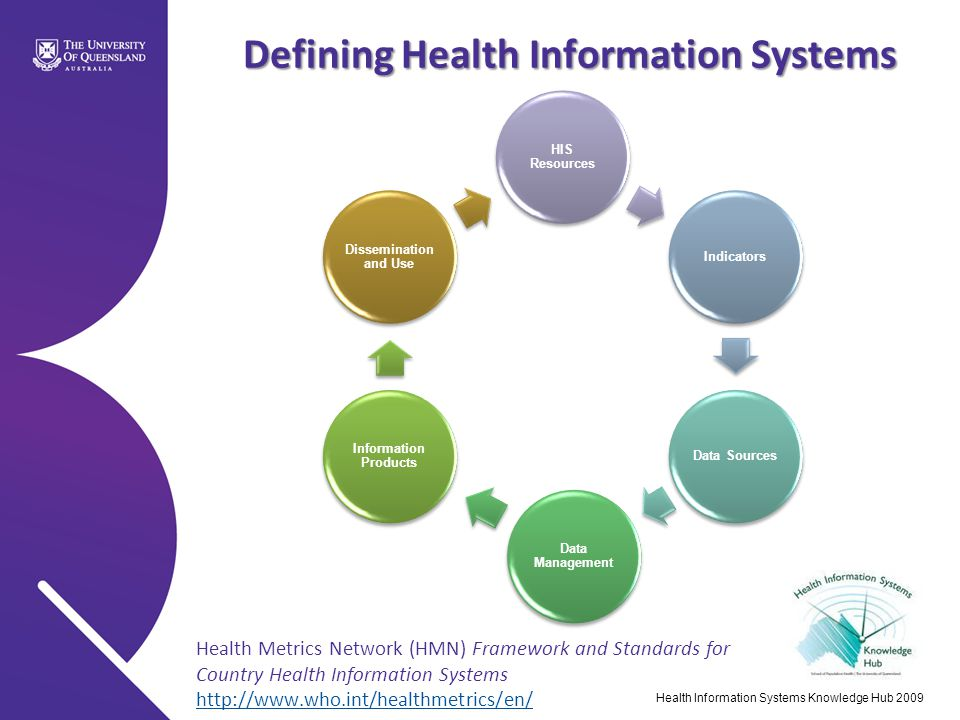 Health Information Systems Knowledge Hub 2009 Defining Health Information Systems Health Metrics Network (HMN) Framework and Standards for Country Hea
