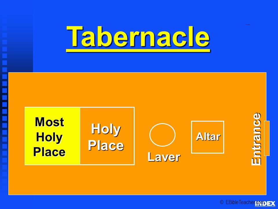 Tabernacle Schematics 1 INDEXCourtyardTabernacle Most Holy Place Holy Place Laver Altar © EBibleTeacher.com Entrance