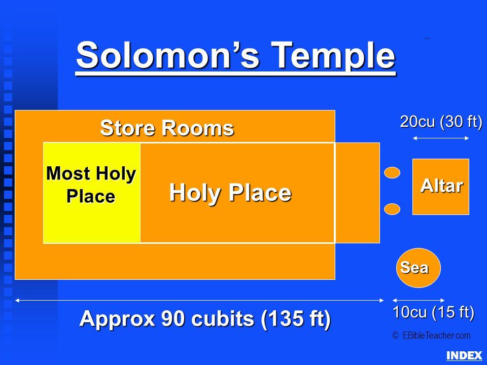 Solomon's Temple Approx 90 cubits (135 ft) Most Holy Place Holy Place Store Rooms 10cu (15 ft) Sea Altar 20cu (30 ft) © EBibleTeacher.com Solomon's Temple INDEX