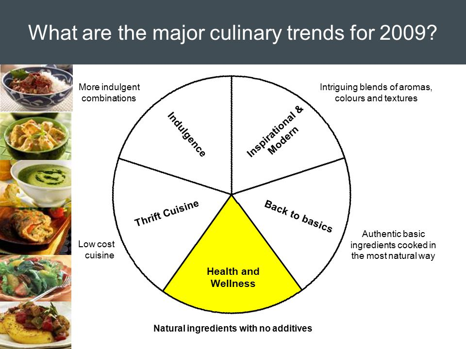 What are the major culinary trends for 2009.