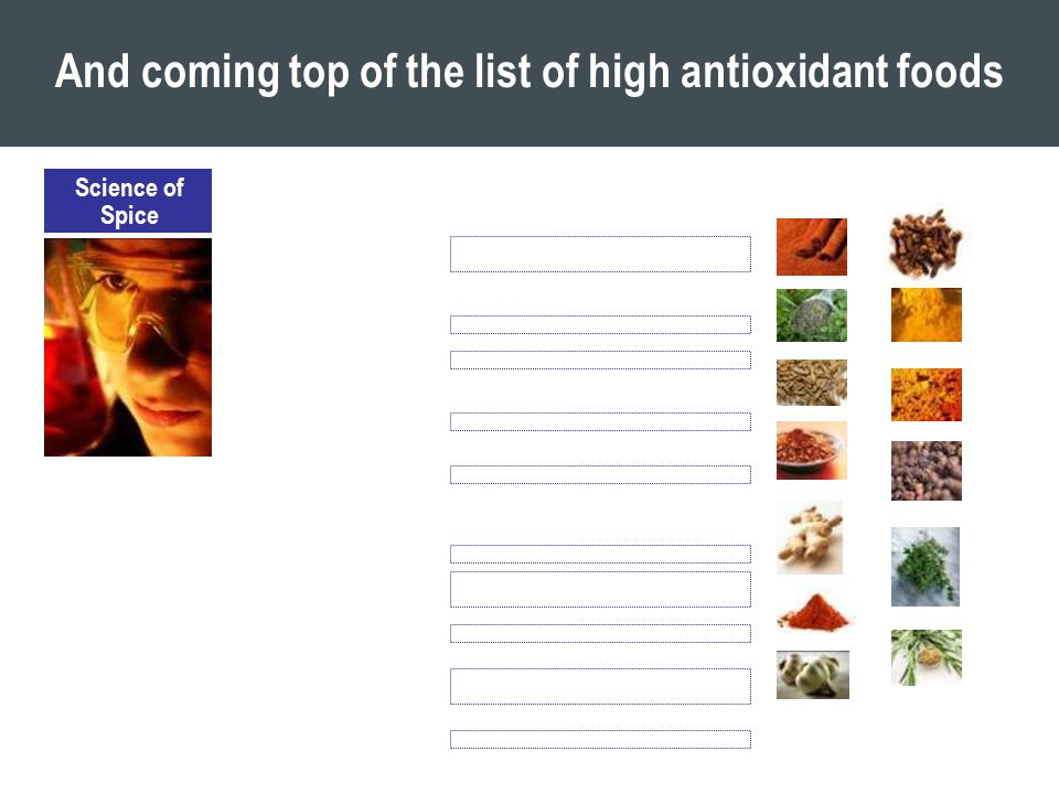 And coming top of the list of high antioxidant foods Science of Spice