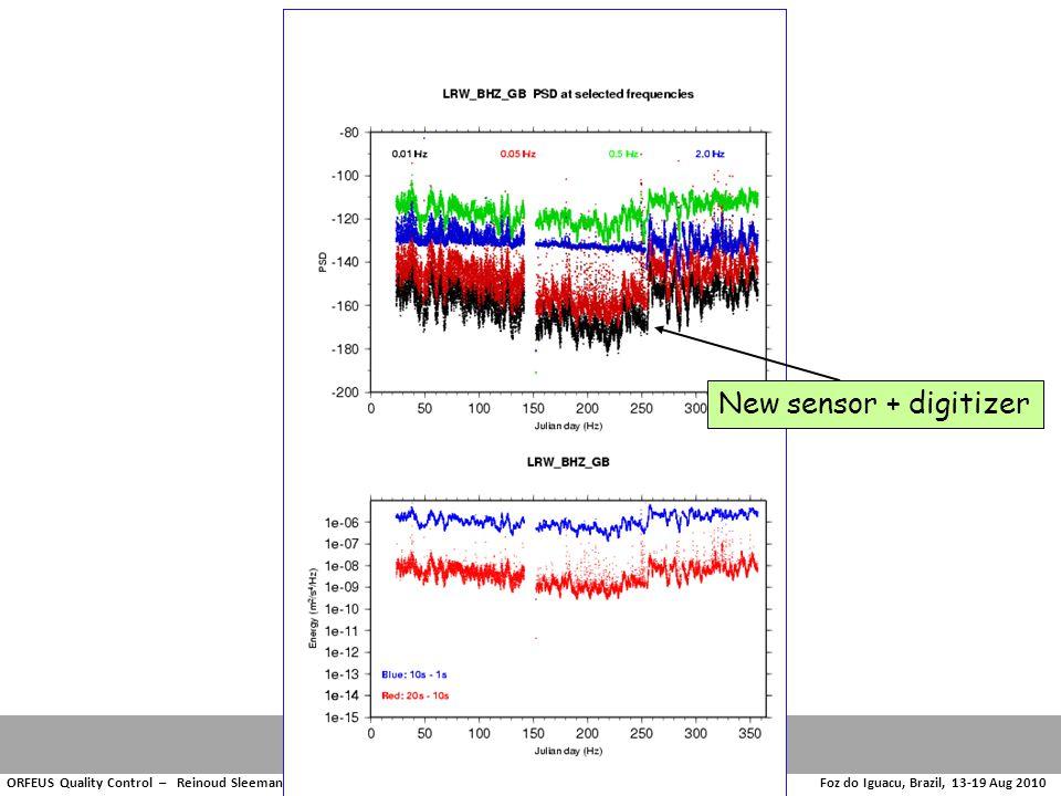 ORFEUS Quality Control – Reinoud Sleeman Managing Waveform Data and Related Metadata for Seismic Networks Foz do Iguacu, Brazil, 13-19 Aug 2010 Example 2 New sensor + digitizer