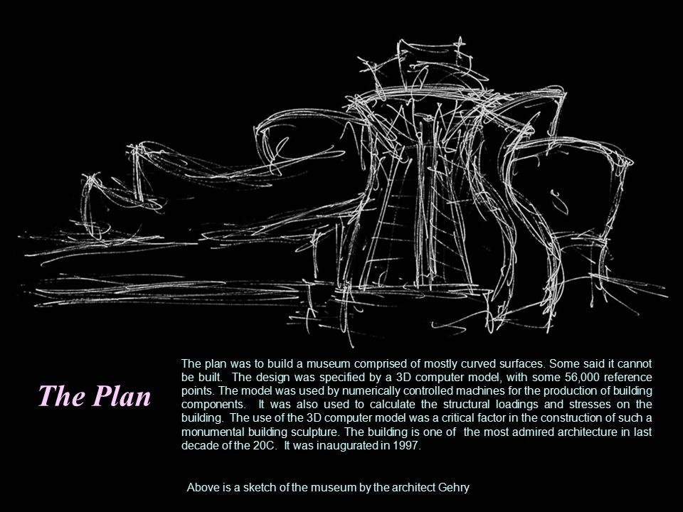 The Plan The plan was to build a museum comprised of mostly curved surfaces.