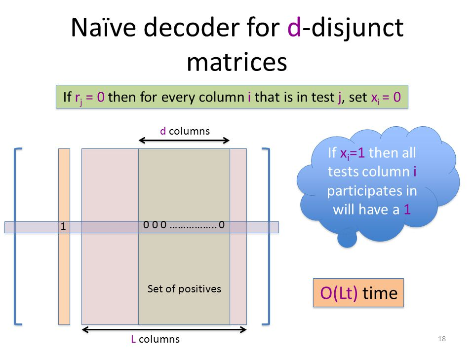 L columns Naïve decoder for d-disjunct matrices d columns 1 0 0 0 ……………..