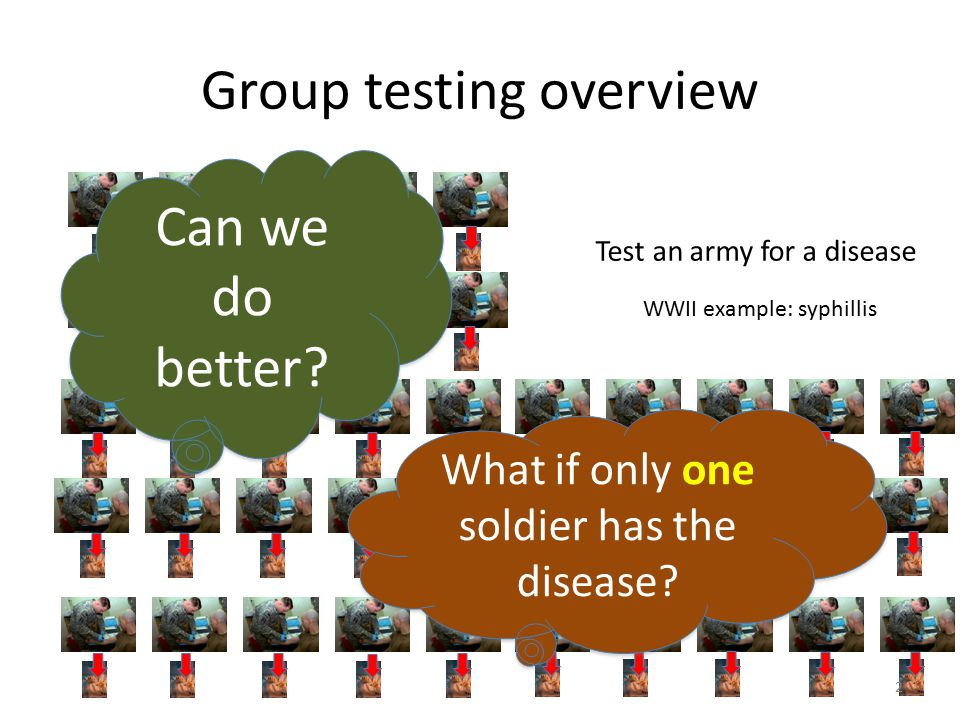 Group testing overview Test an army for a disease WWII example: syphillis What if only one soldier has the disease.