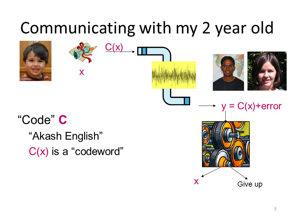 3 Communicating with my 2 year old C(x) x y = C(x)+error x Give up Code C Akash English C(x) is a codeword
