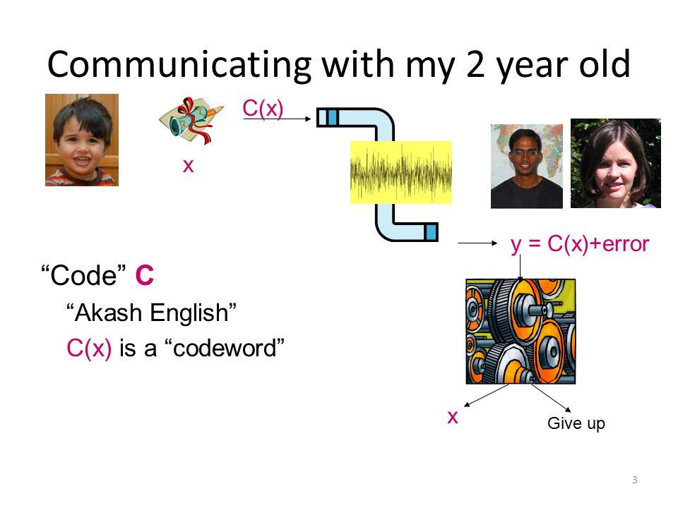 4 The setup C(x) x y = C(x)+error x Give up Mapping C Error-correcting code or just code Encoding: x  C(x) Decoding: y  x C(x) is a codeword