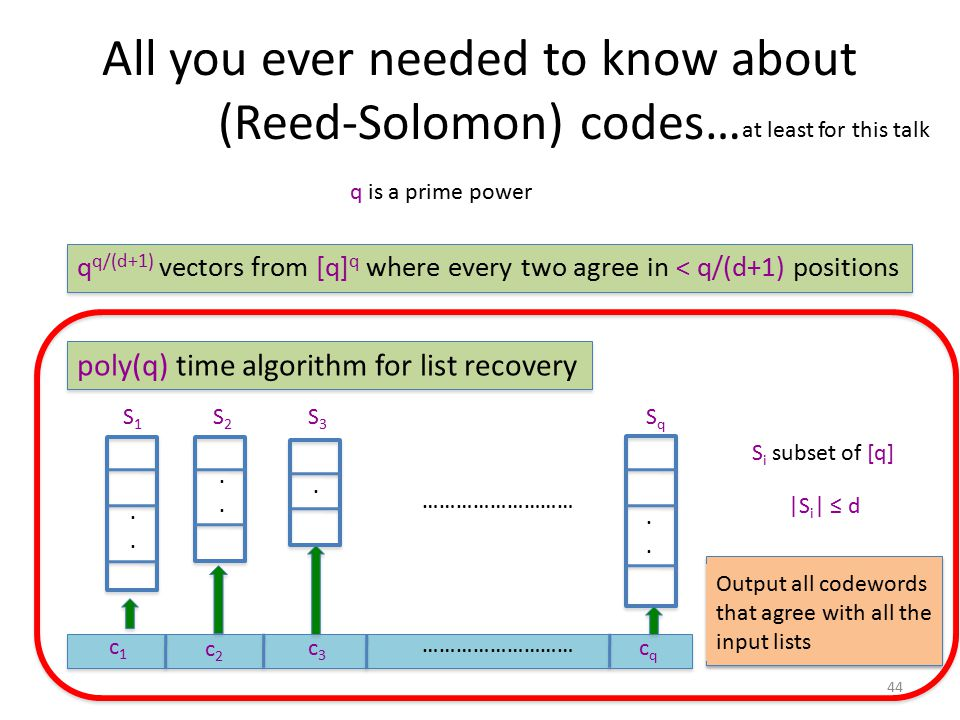 All you ever needed to know about (Reed-Solomon) codes… at least for this talk q is a prime power q q/(d+1) vectors from [q] q where every two agree in < q/(d+1) positions poly(q) time algorithm for list recovery.............