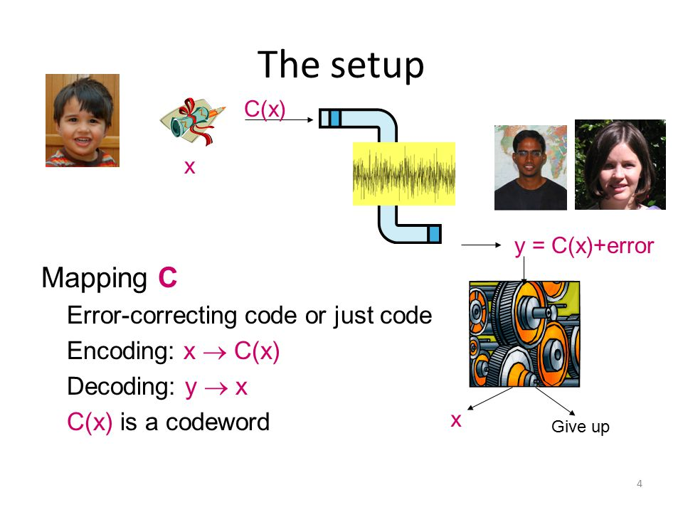 4 The setup C(x) x y = C(x)+error x Give up Mapping C Error-correcting code or just code Encoding: x  C(x) Decoding: y  x C(x) is a codeword