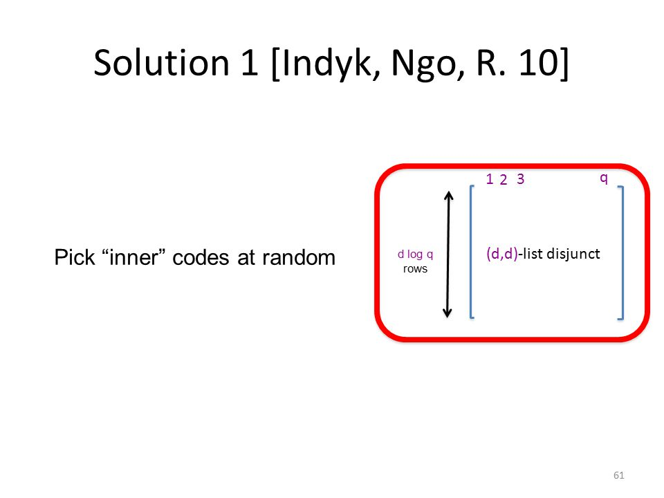 Solution 1 [Indyk, Ngo, R.