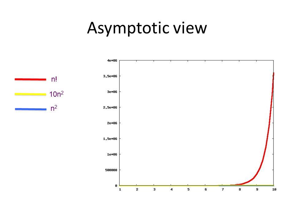 Asymptotic view n! 10n 2 n2n2