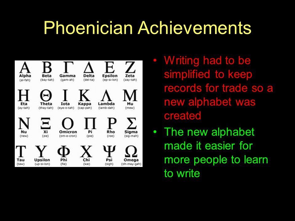 Phoenician Achievements Writing had to be simplified to keep records for trade so a new alphabet was created The new alphabet made it easier for more people to learn to write