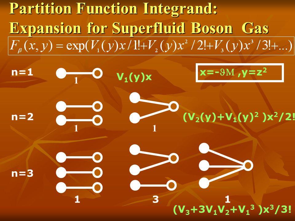 Partition Function Integrand: Expansion for Superfluid Boson Gas n=1 n=2 1 1 n=3 3 1 x=- ,y=z 2 (V 2 (y)+V 1 (y) 2 )x 2 /2.