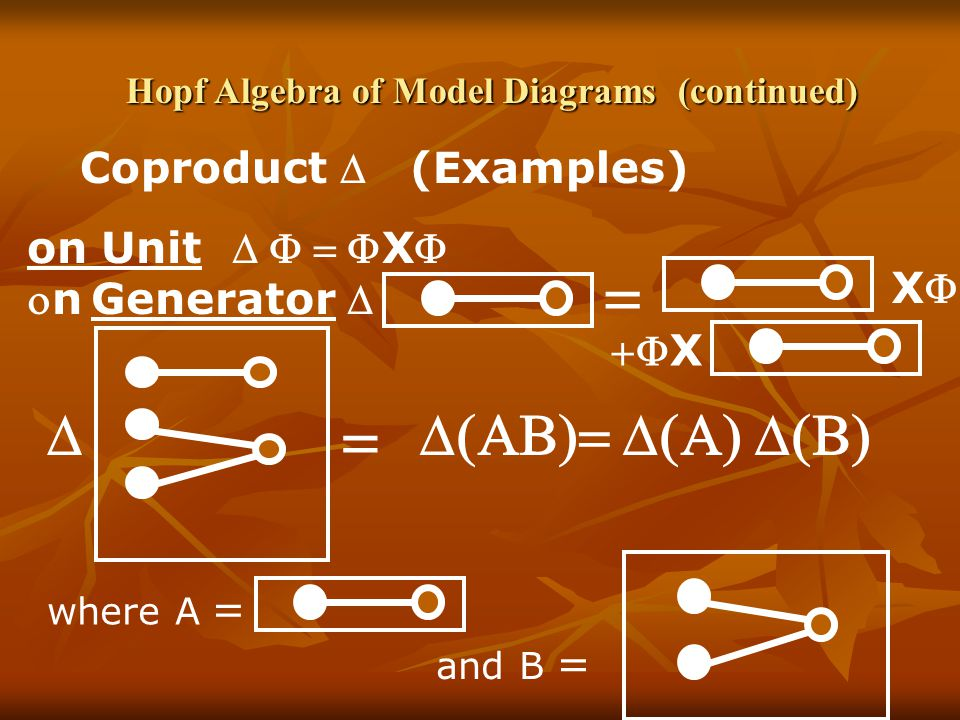 Hopf Algebra of Model Diagrams (continued) Coproduct  (Examples) on UnitX nGenerator  X = X  =  where A = and B =
