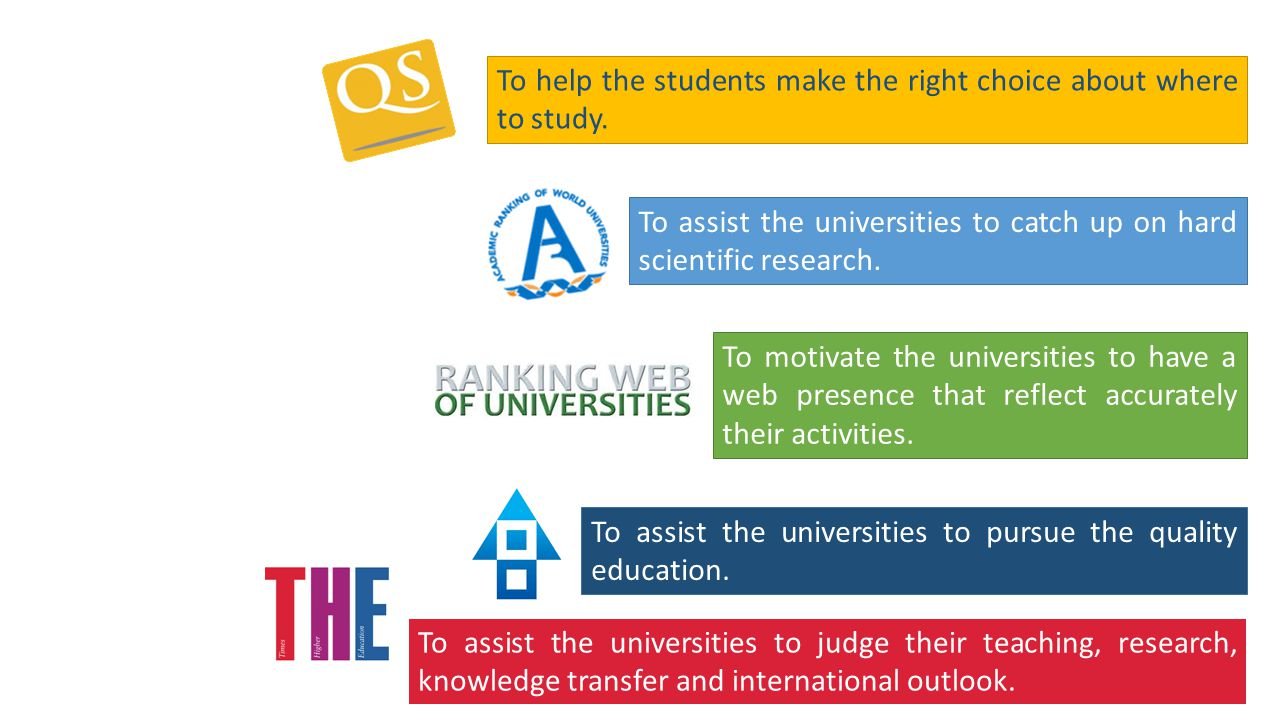 To help the students make the right choice about where to study.